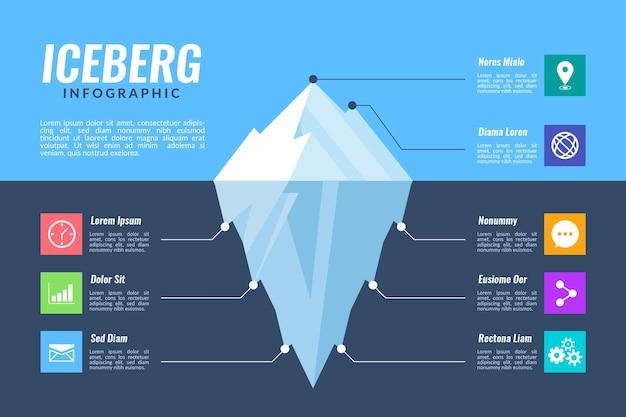 Ilustração de iceberg de modelo infográfico