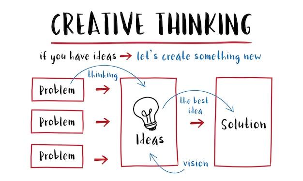 Ilustração de idéias de lâmpada