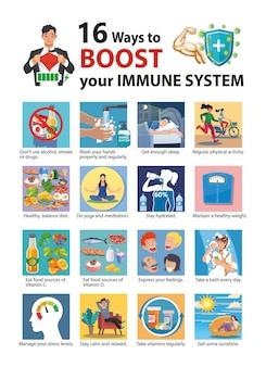 Ilustração de infográfico de 16 maneiras de impulsionar seu sistema imunológico