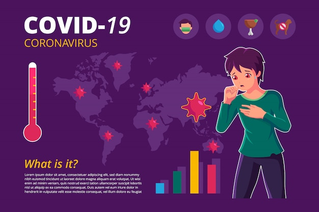 Ilustração de infográfico de coronavírus covid-19