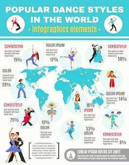 Ilustração de infográfico de dança