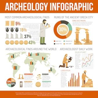 Ilustração de infográficos de arqueologia