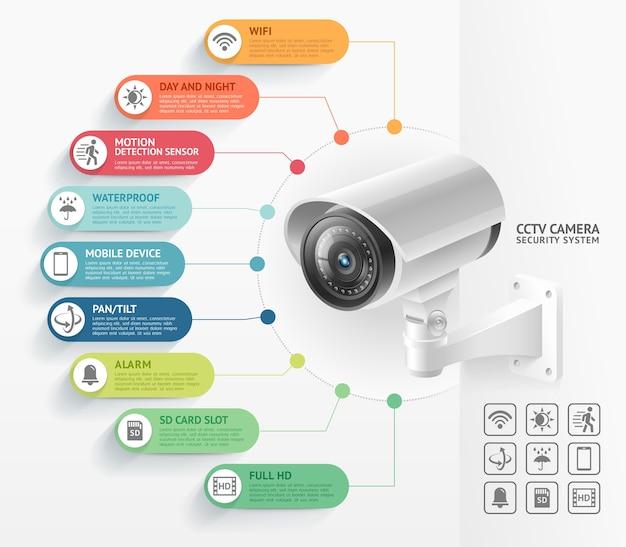Ilustração de infográficos de sistemas de vigilância por vídeo com câmeras de segurança doméstica