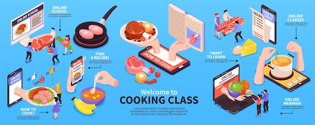 Ilustração de infográficos do blog da escola de culinária isométrica