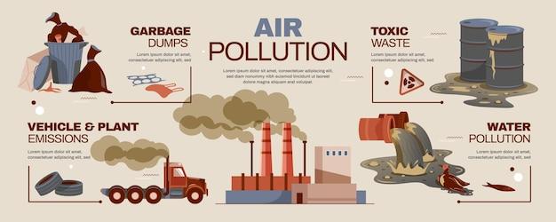 Ilustração de infográficos planos de poluição do ar e da água