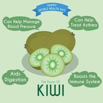 Ilustração de kiwi e seus benefícios