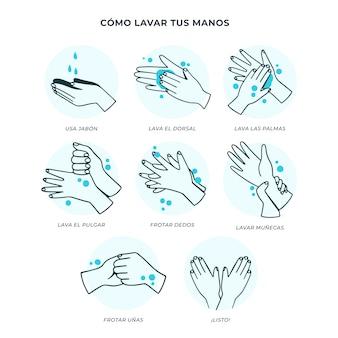 Ilustração de lávate las manos