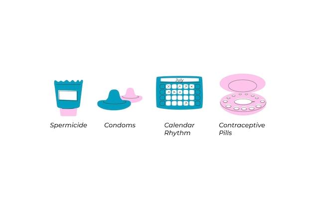 Ilustração de métodos de contracepção