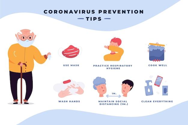 Ilustração de modelo de dicas de prevenção e proteção de coronavírus