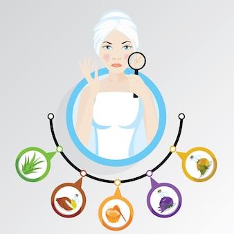 Ilustração de mulher o que fazer se você tiver cuidados com a pele seca de inverno