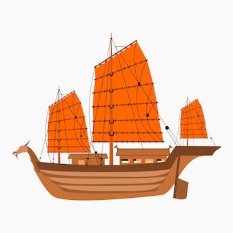 Ilustração de navio japonês antigo