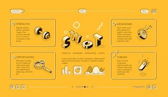 Ilustração de negócios de análise Swot no design de linha fina isométrica no meio-tom amarelo