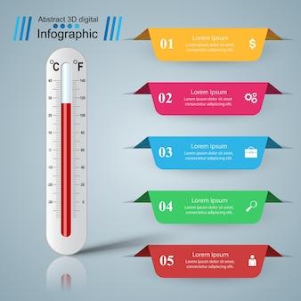 Ilustração de negócios de um termômetro