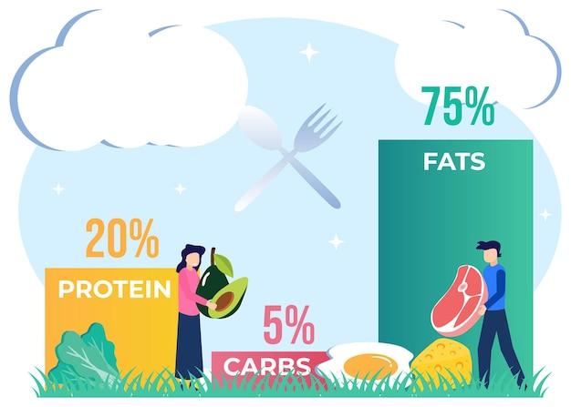 Ilustração de personagem de desenho vetorial gráfico de dieta saudável