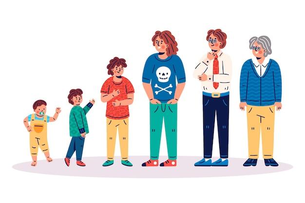 Ilustração de pessoa em diferentes idades