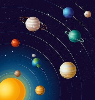 Ilustração de planetas orbitando ao redor do sol