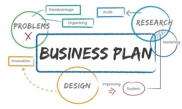 Ilustração, de, plano negócio