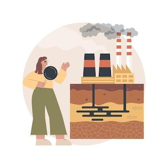 Ilustração de poluição de águas subterrâneas