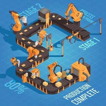 Ilustração de produção de automação de robô isométrico com processo em andamento, estágio um, dois e produção completa
