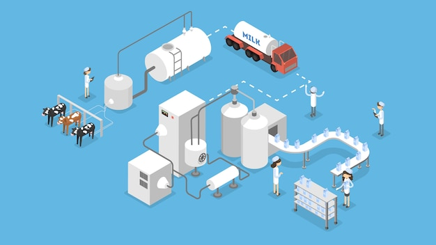 Ilustração de produção de leite.