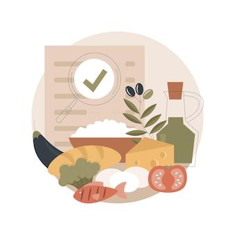 Ilustração de qualidade nutricional de alimentos