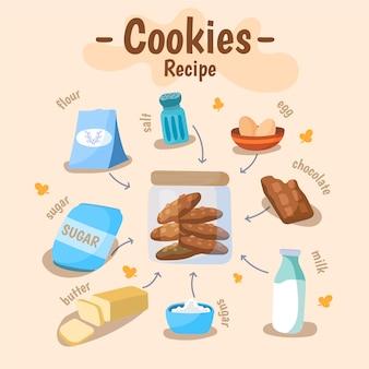 Ilustração de receita de biscoitos