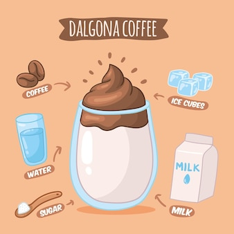 Ilustração de receita de café dalgona