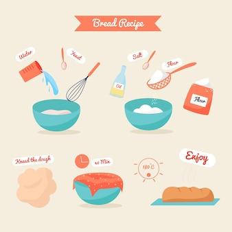 Ilustração de receita de pão caseiro