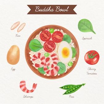 Ilustração de receita de tigela de buda