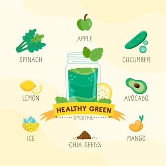 Ilustração de receita saudável smoothie