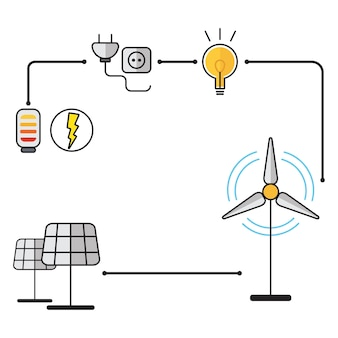 Ilustração de recursos renováveis