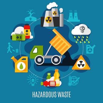 Ilustração de resíduos e poluição