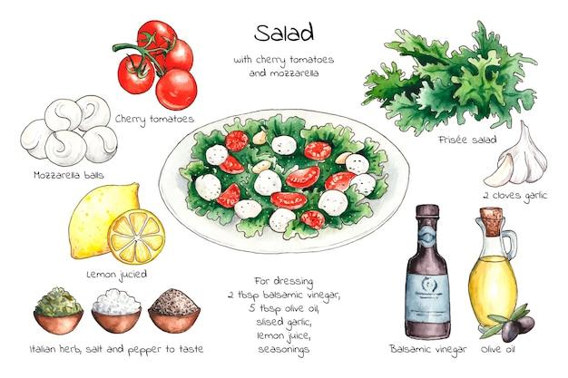 Ilustração de salada de receita em aquarela