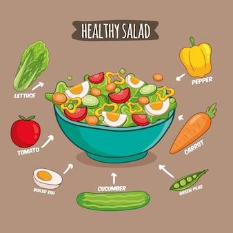 Ilustração de salada saudável de receita saudável