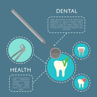 Ilustração de saúde bucal com instrumentos médicos