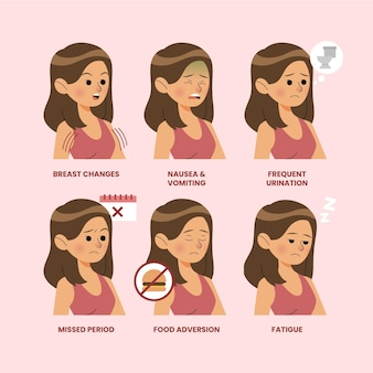 Ilustração de sintomas de gravidez