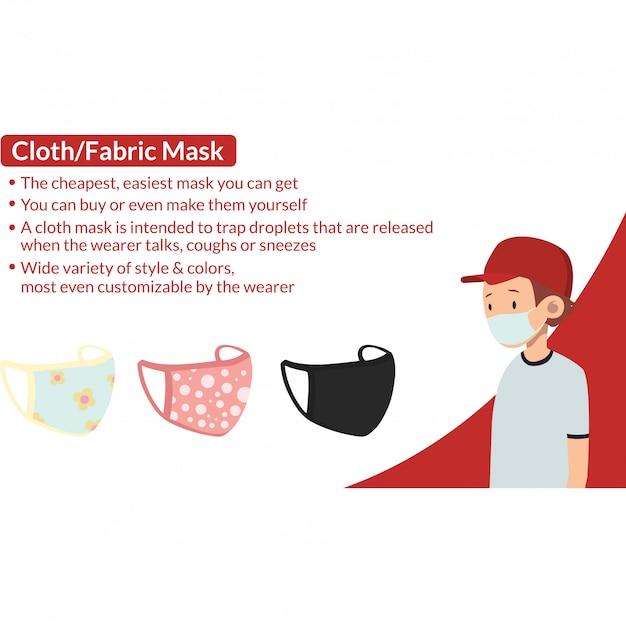 Ilustração de tecido para máscara infográfico durante a pandemia
