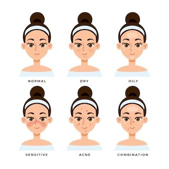 Ilustração de tipos de pele desenhados à mão plana
