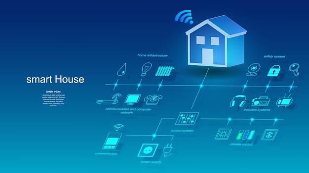 Ilustração de um edifício com elementos de um sistema de casa inteligente.