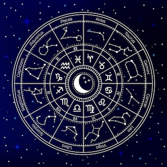 Ilustração do círculo da astrologia do zodíaco