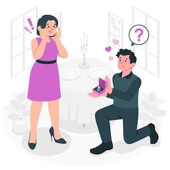 Ilustração do conceito da proposta