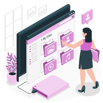 Ilustração do conceito de arquivos pessoais digitais