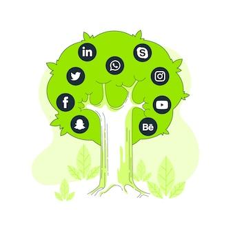 Ilustração do conceito de árvore social
