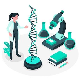 Ilustração do conceito de ciência