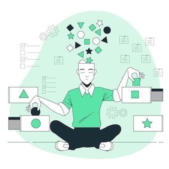 Ilustração do conceito de classificação de pensamentos