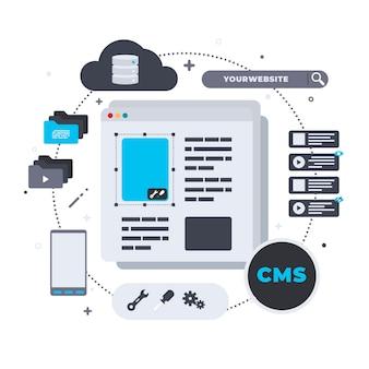 Ilustração do conceito de cms em design plano