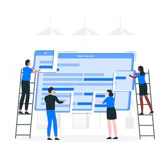 Ilustração do conceito de código aberto