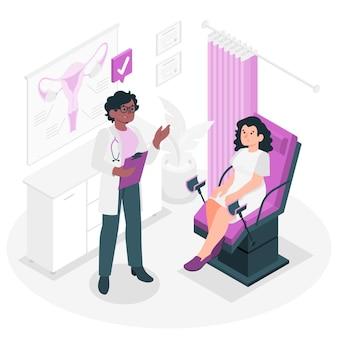 Ilustração do conceito de consulta de ginecologia