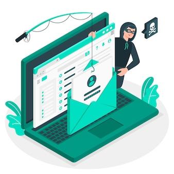 Ilustração do conceito de conta de phishing