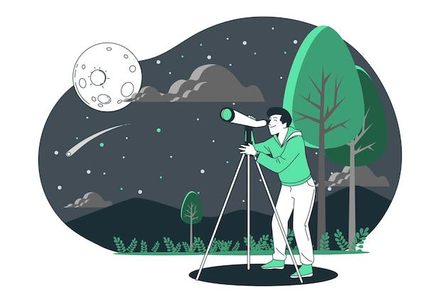 Ilustração do conceito de descoberta
